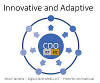 innovative-adaptive-200