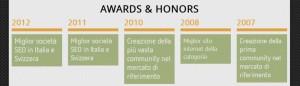 Ettore Iannella Awards and Honors recenti