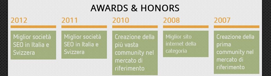 Premi e Riconoscimenti di Ettore Iannella