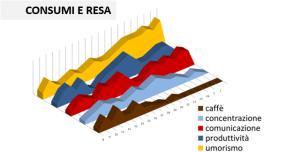 Consumi Resa Ettore Iannella