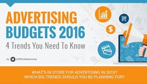 2016 Advertising Trends